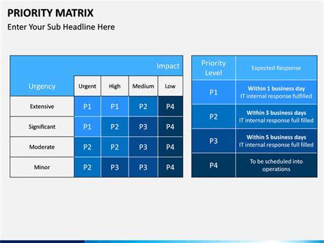 priority matrix powerpoint template sketchbubble