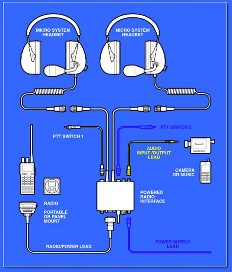 Power Lifier Studio Due home audio schematics home audio map elsavadorla
