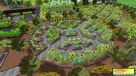 permaculture vegetable garden layout in permaculture garden design emphasizes patterns of