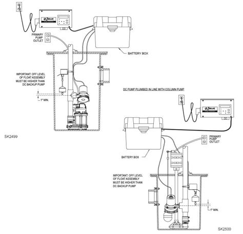 grinder float wiring diagram wiring diagrams