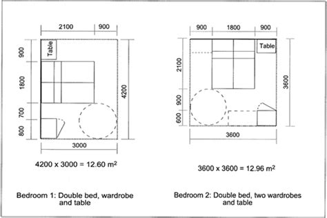 minimum bedroom door width minimum toilet cubicle width decor information about