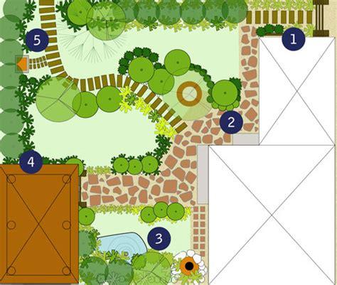 house landscape plan tropical urban thai garden plan thai garden design