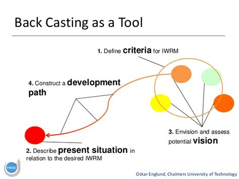 Back Castings by Integrated Water Resource Management An Exercise In Back