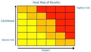 risk heat map template the value of heat maps in risk reporting by norman marks
