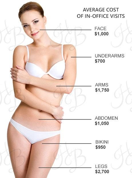 exles of pubic hair waxing which is the right hair removal treatment for you women