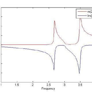 pdf application of teaching learning based optimization in antenna designing