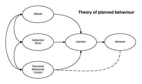 Image Theory