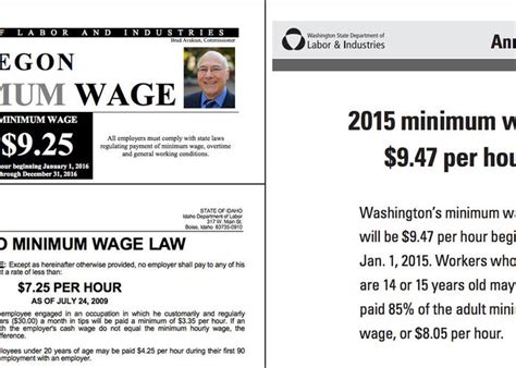 calculate minimum wage 14 75 an hour is how much a year what is happening to