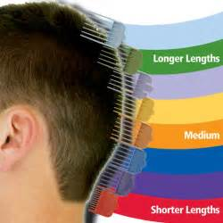 clipper number haircuts the guide to hair clipper sizes clipper reviews and more