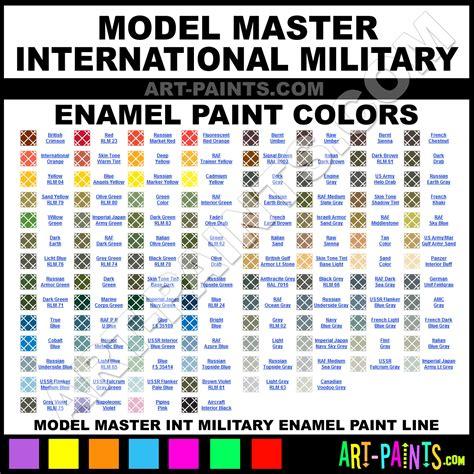 international orange international enamel paints 2022 international orange paint