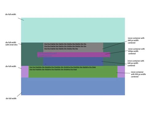css layout problems html problems with css grid creating a simple css layout