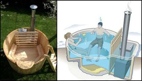 Build your own hot tub!   Your Projects@OBN