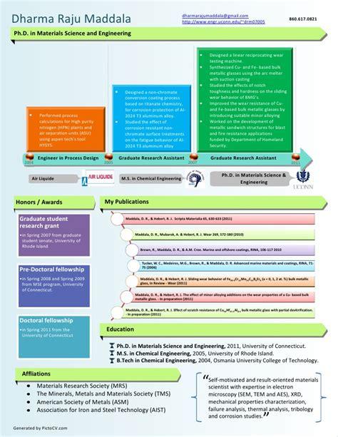 Resume Visual Tips Pictocv Visual Resume