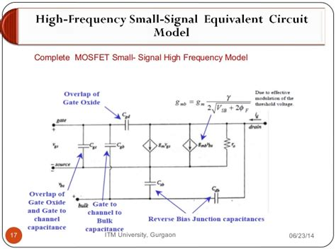 fet transistor small signal model fet transistor nptel 28 images resolved common source jfet small signal equivalent