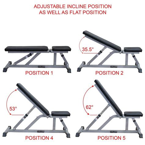 incline bench press angle angle for incline bench press baby shower ideas