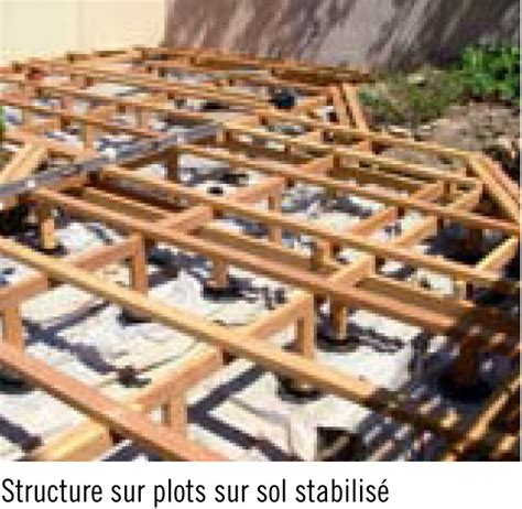 Sol Mba Admission by R 233 Aliser Une Terrasse En Bois Mba Bois Et Construction