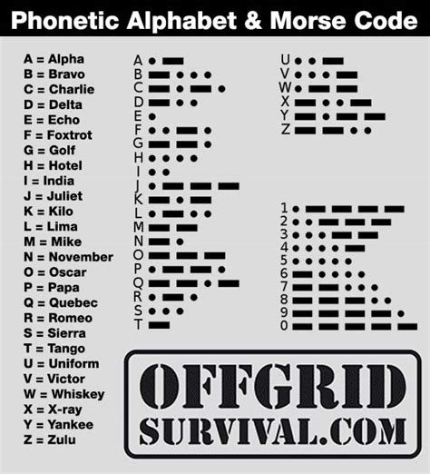 morse code practice pictures to pin on pinterest pinsdaddy
