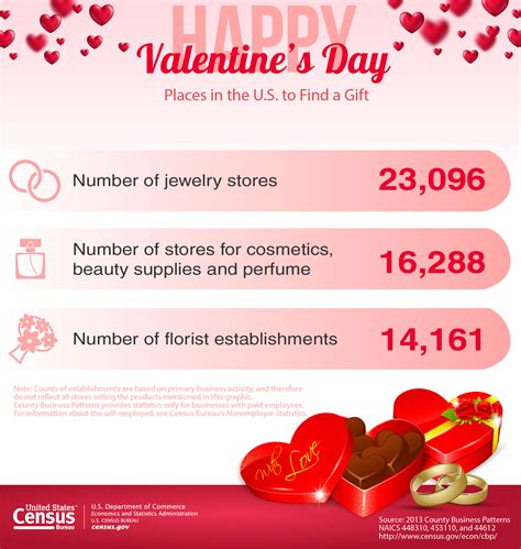valentines day facts u s census bureau graphic on places in the u s to find a