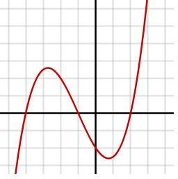 gerolamo cardano ecuacion cubica fabiola funciones cubica
