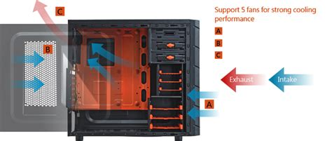 Casing Computer Pc Psu Gamemax Atx G506 atx archon 5mm5 black with 500w psu computer
