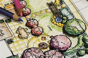 Garden Design Drawing Garden Design And Redesign For Colorado Springs Personal