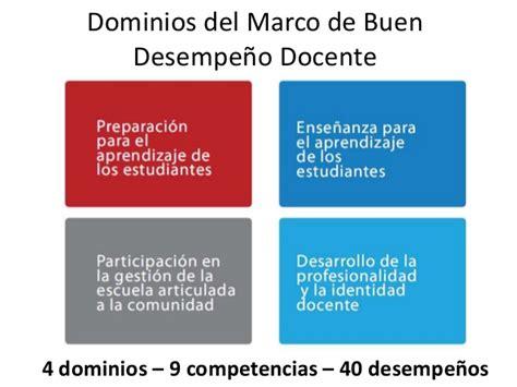 evaluaciones de desempeo docente 2016 marco buen desempe 241 o docente