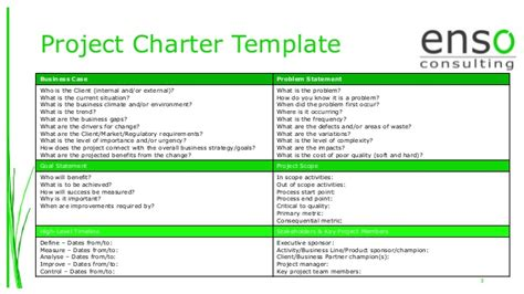Lean Six Sigma Project Charter Template Green Belt Project Template