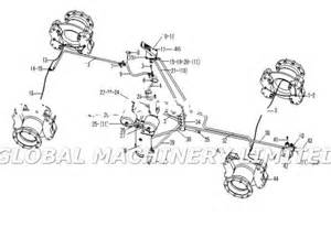 M35a2 Brake System Diagram Brake System Parts Brake System Parts Manufacturers In