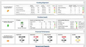 kpi setting template comprehensive guide to kpi dashboards