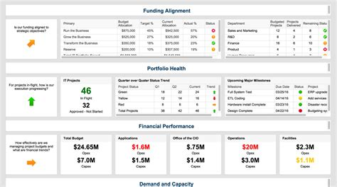 37 kpi measurement template kpi dashboard creator make