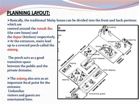 malaysian house design traditional malaysian house design idea home and house