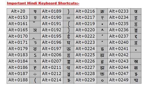 full version of hindi typing software sonma typing expert download free hindi krutidev devlys