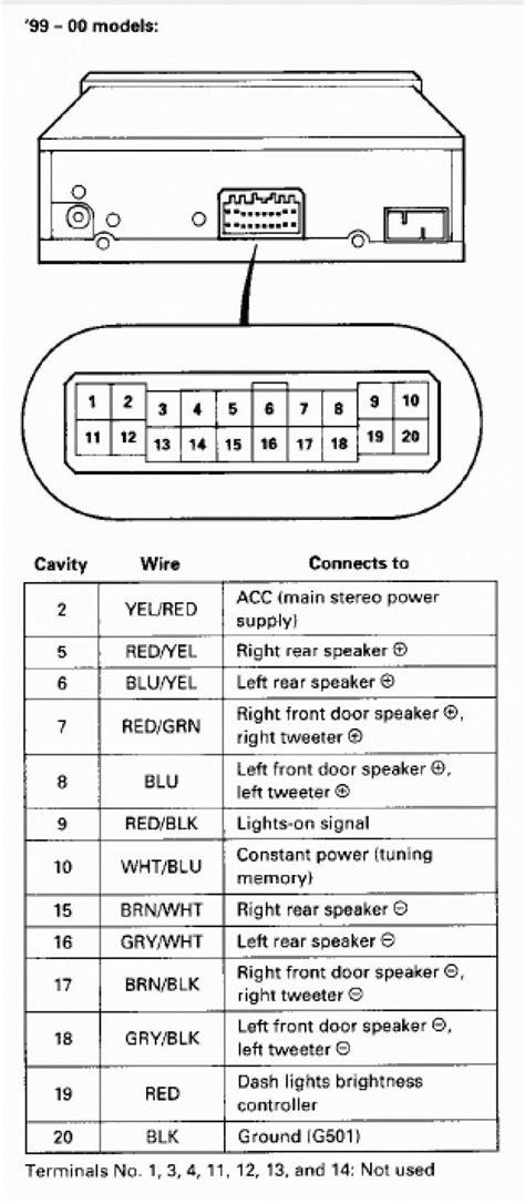 1995-honda-civic-radio-wiring-diagram-sevimliler-and.jpg