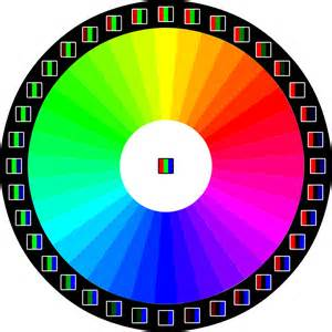 color wheel rgb file rgb color wheel 10 svg wikimedia commons