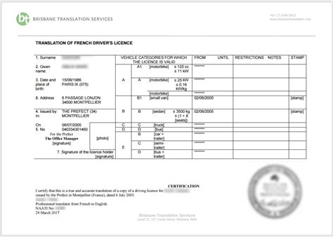 Thai Birth Certificate Translation Template Images Certificate Design And Template Driver License Translation Template