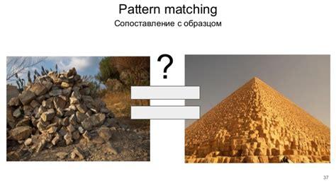 pattern matching in python 3 мир python функционалим с помощью библиотек