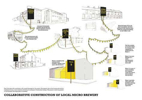 nano brewery floor plan nano brewery floor plan images via shed working 100 nano