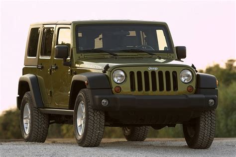 Eco On Jeep Wrangler George Osborne S Road Tax Shake Up Will See Eco Friendly