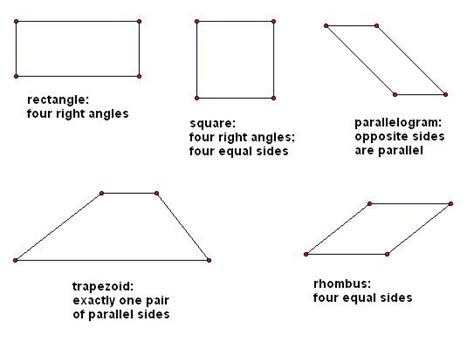 quadrilateral flashcards printable quadrilateral properties geometry with davidson at rural