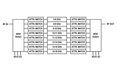 radar warning receiver block diagram switch filter bank 6 0 18 0 ghz