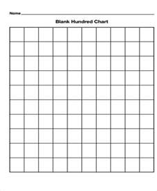 blank graph template graph chart free premium templates