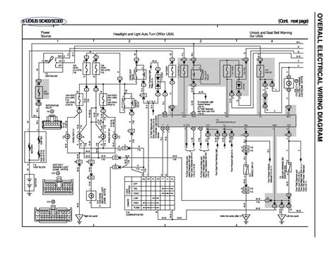 727672 2jzgte wiring harness made easy 7 car repair