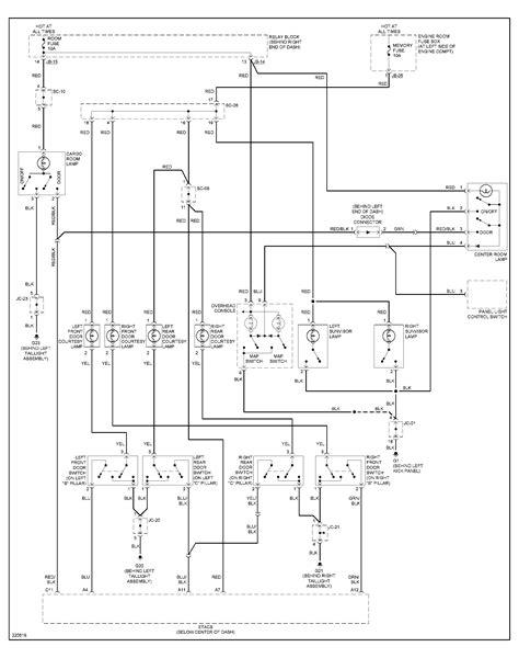 2004 kia sedona engine diagram my wiring diagram
