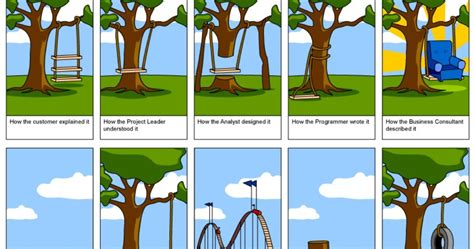 swinging experience project exchange anywhere project management swing tree