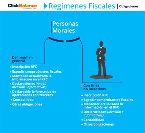 tipos de regimenes fiscales 2016 6 diferencias entre persona f 237 sica y persona moral