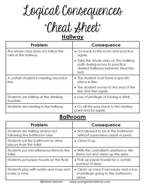 student section names ideas 25 best classroom consequences ideas on pinterest