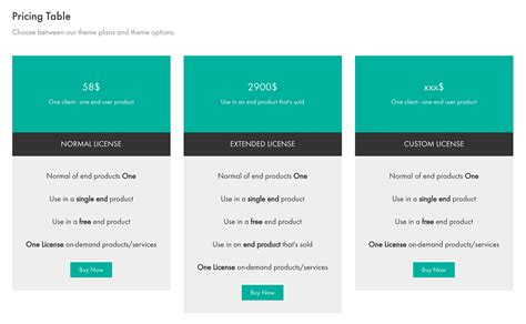 pricing table element laborator documentation