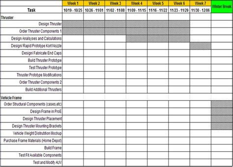 weight loss template for google docs download weight loss spreadsheet template gantt chart
