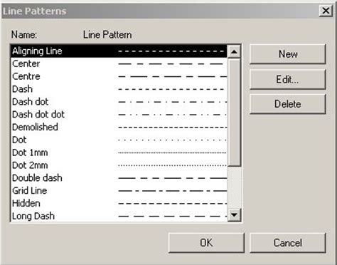 line pattern in revit revit implementation april 2006