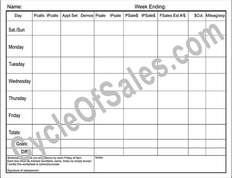 sales call cycle template direct sales weekly worksheets